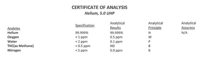 氦气批发质量标准